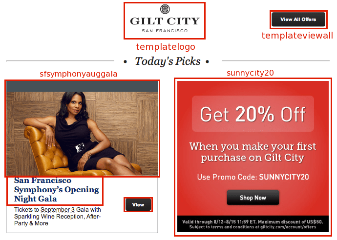 utm_content for links in Gilt City emails