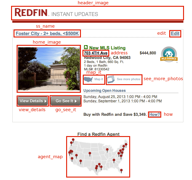 utm_content for links in Redfin emails