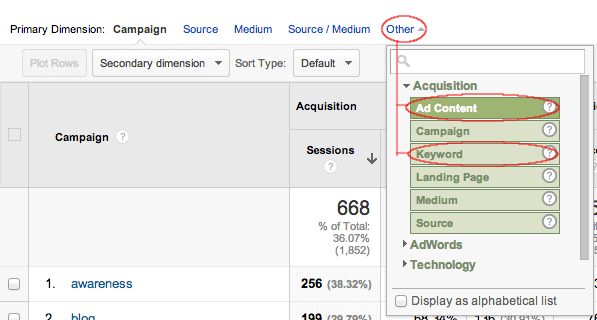 UTM Term and UTM Content in Google Analytics