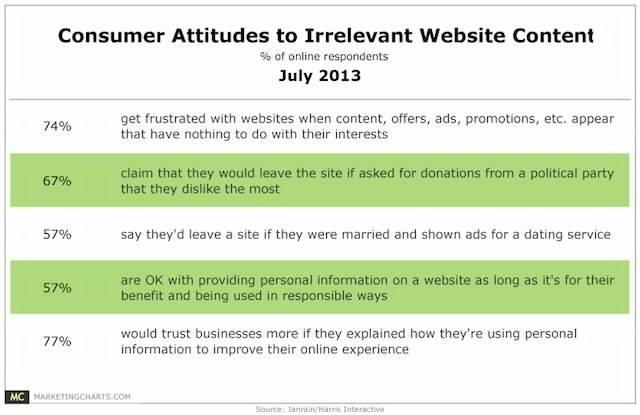 Janrain-Consumer-AttitudesJuly2013